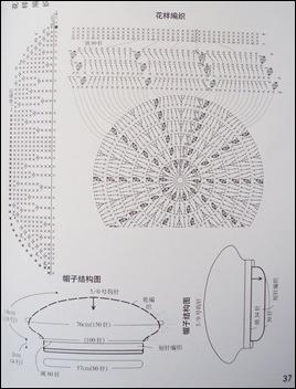Patrón Boina tejida crochet